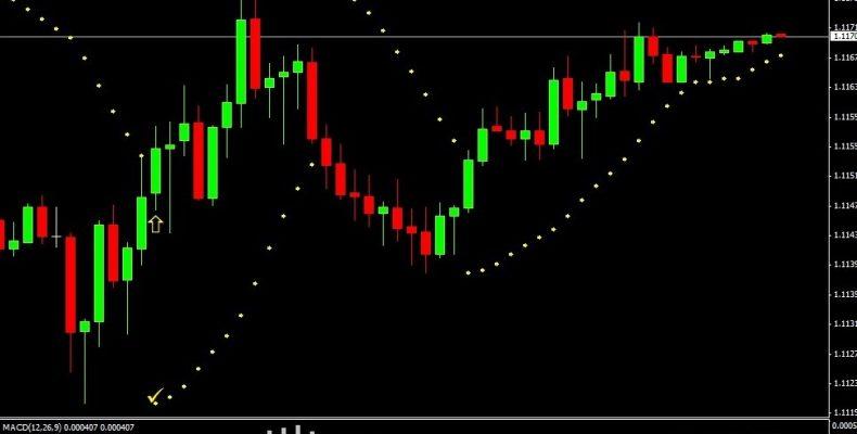 Стратегии для бинарных опционов торговли на 15 минут